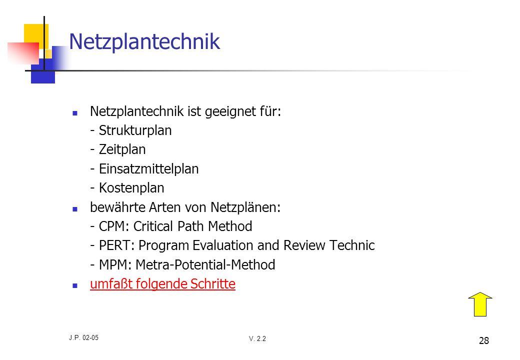 Netzplantechnik Netzplantechnik ist geeignet für: - Strukturplan
