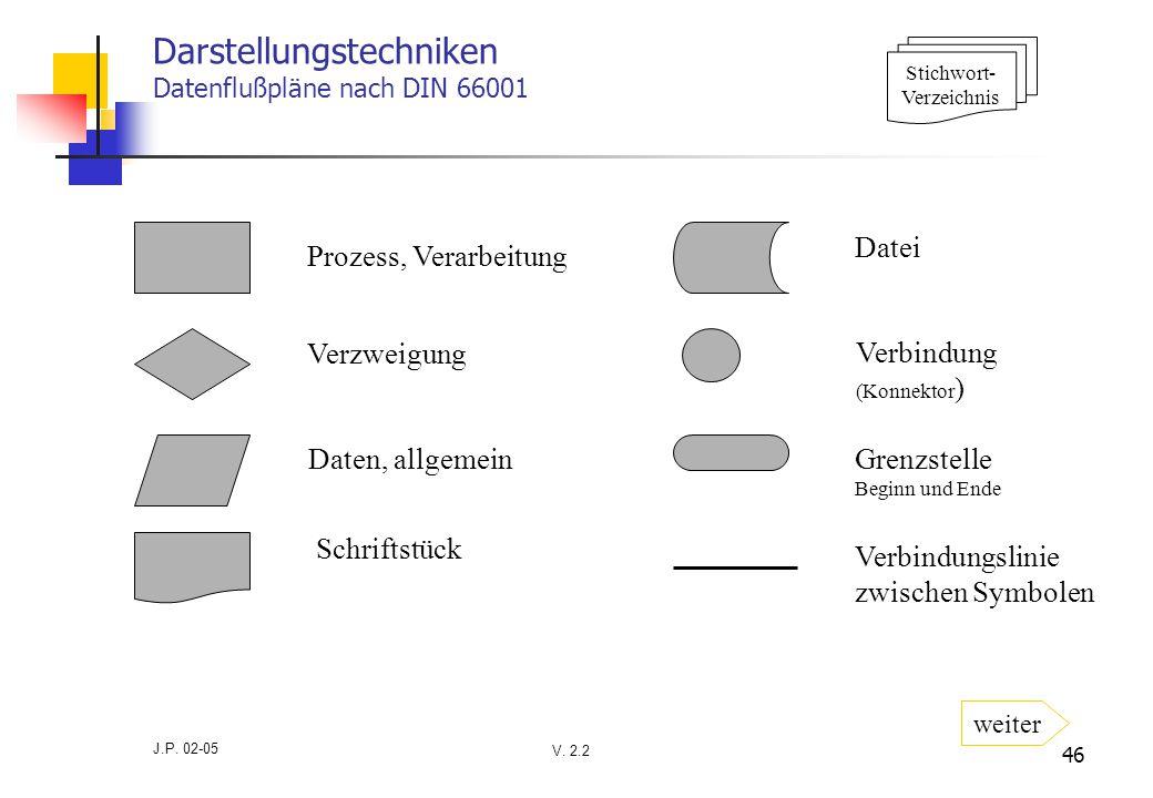 Darstellungstechniken Datenflußpläne nach DIN 66001