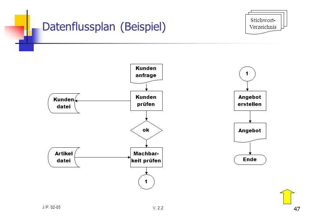 Datenflussplan (Beispiel)