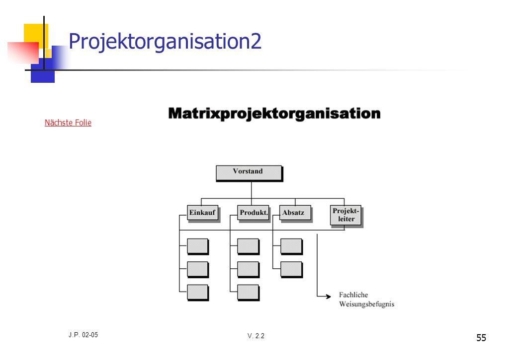 Projektorganisation2 Nächste Folie J.P. 02-05