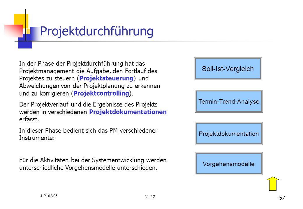 Projektdurchführung Soll-Ist-Vergleich