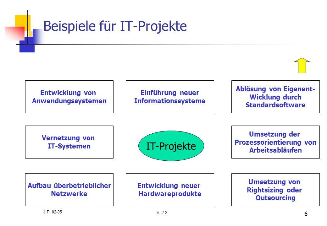 Beispiele für IT-Projekte