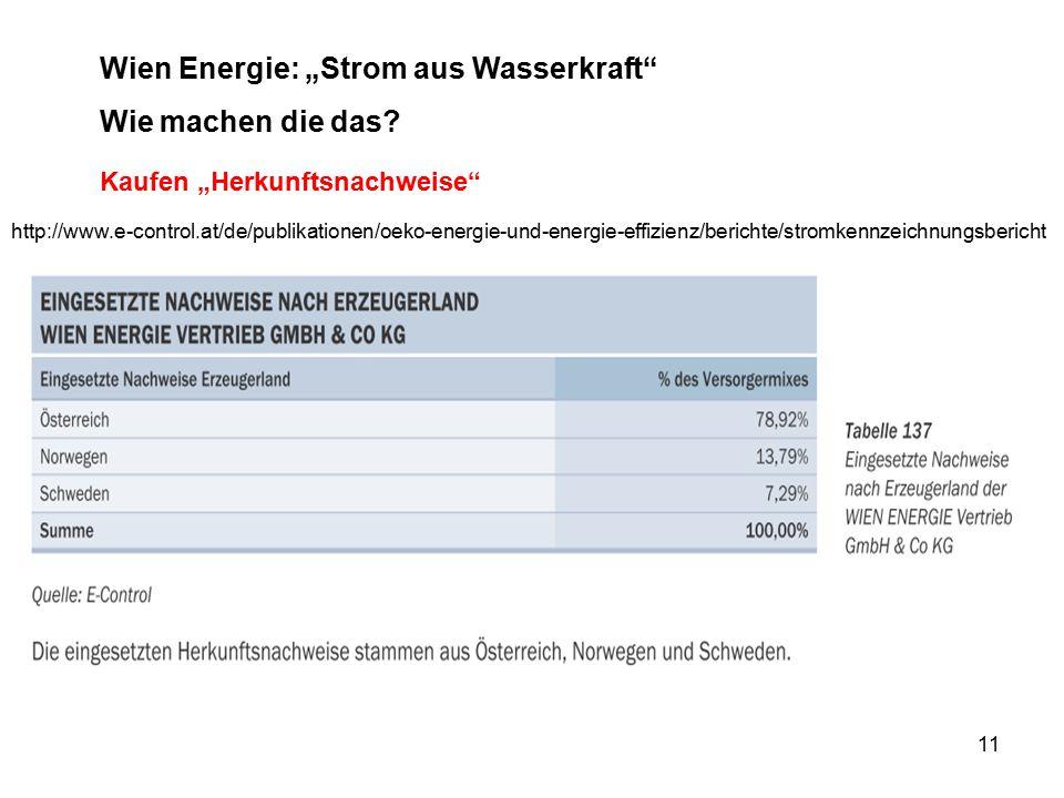 """Wien Energie: """"Strom aus Wasserkraft Wie machen die das"""