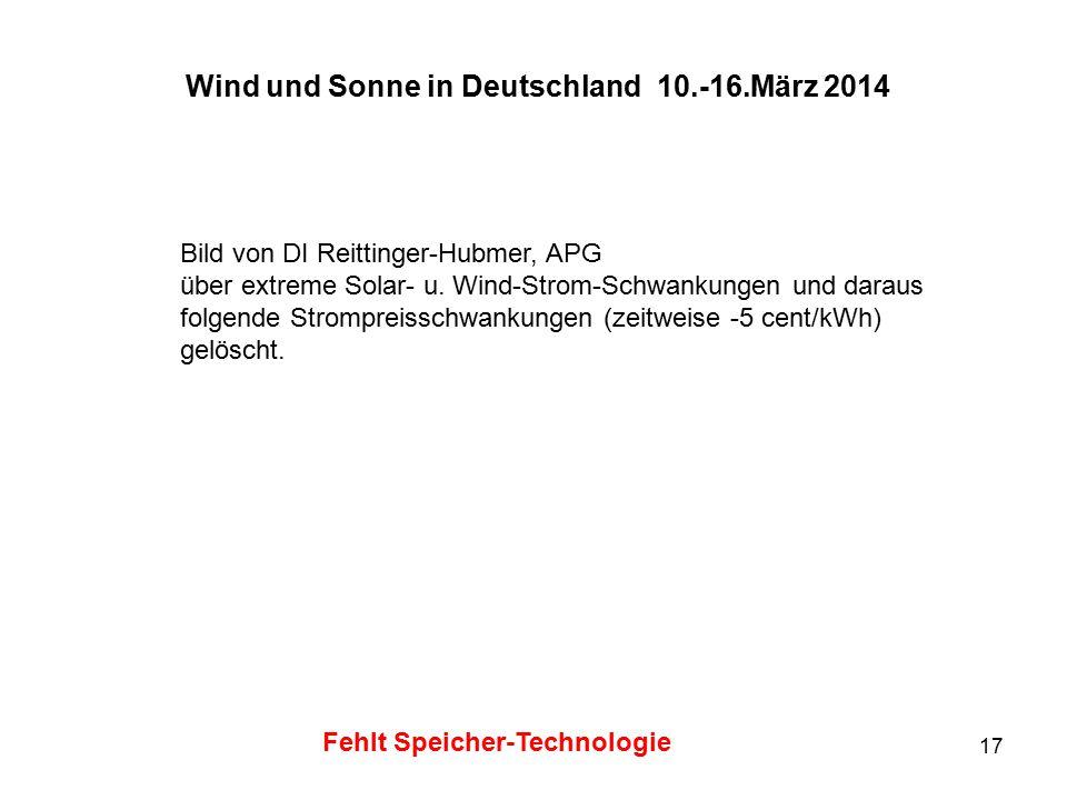 Wind und Sonne in Deutschland 10.-16.März 2014