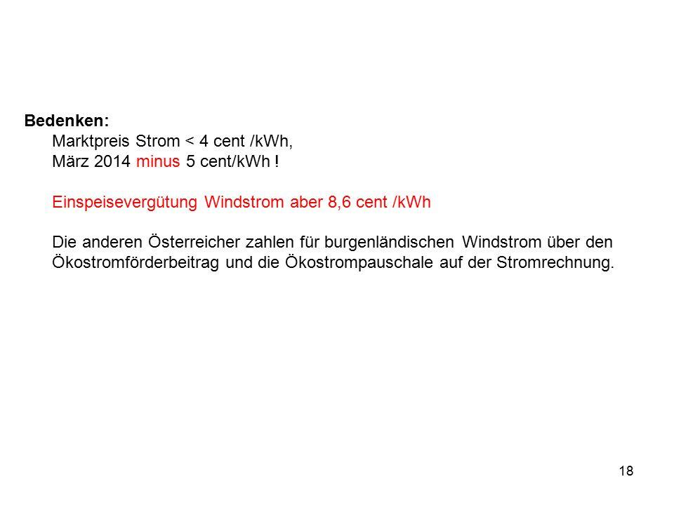 Bedenken: Marktpreis Strom < 4 cent /kWh, März 2014 minus 5 cent/kWh ! Einspeisevergütung Windstrom aber 8,6 cent /kWh.