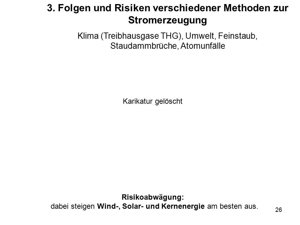 3. Folgen und Risiken verschiedener Methoden zur Stromerzeugung