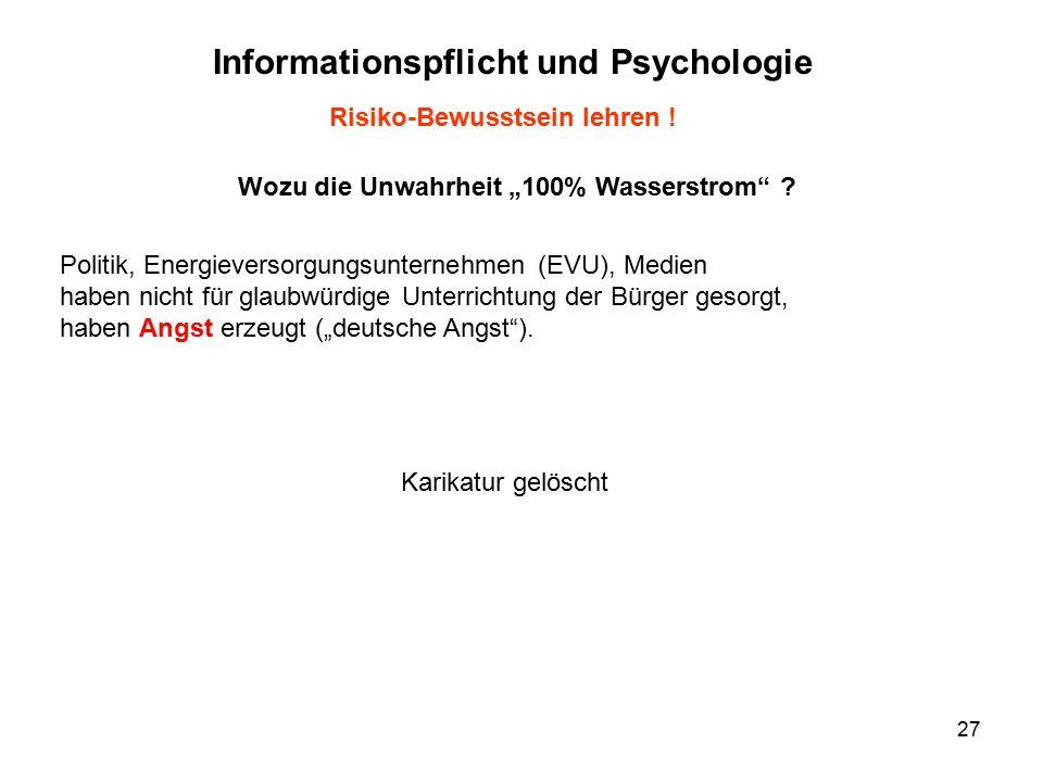 Informationspflicht und Psychologie