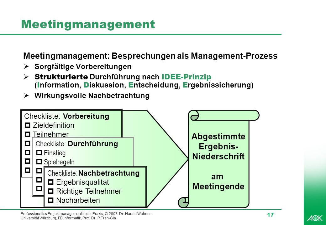 Meetingmanagement Meetingmanagement: Besprechungen als Management-Prozess. Sorgfältige Vorbereitungen.