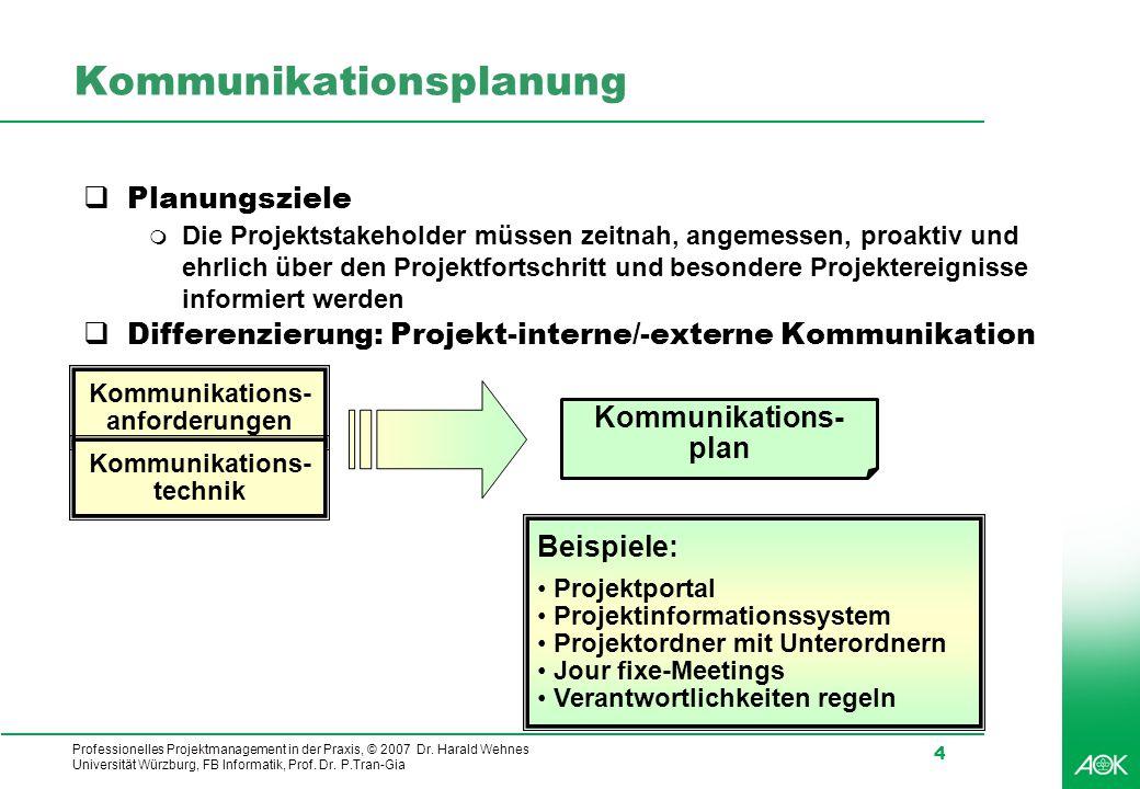 Kommunikationsplanung