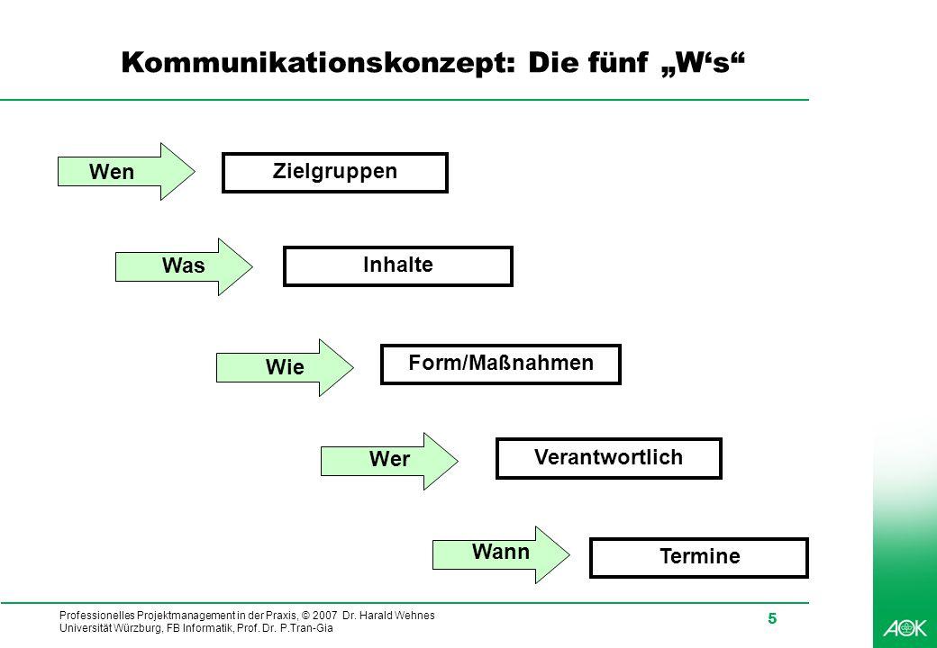"""Kommunikationskonzept: Die fünf """"W's"""