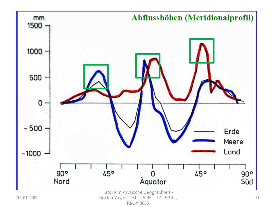 07.01.2009 Tutorium Physische Geographie 1 - Florian Vogler - Mi., 15.45 - 17.15 Uhr, Raum 3065