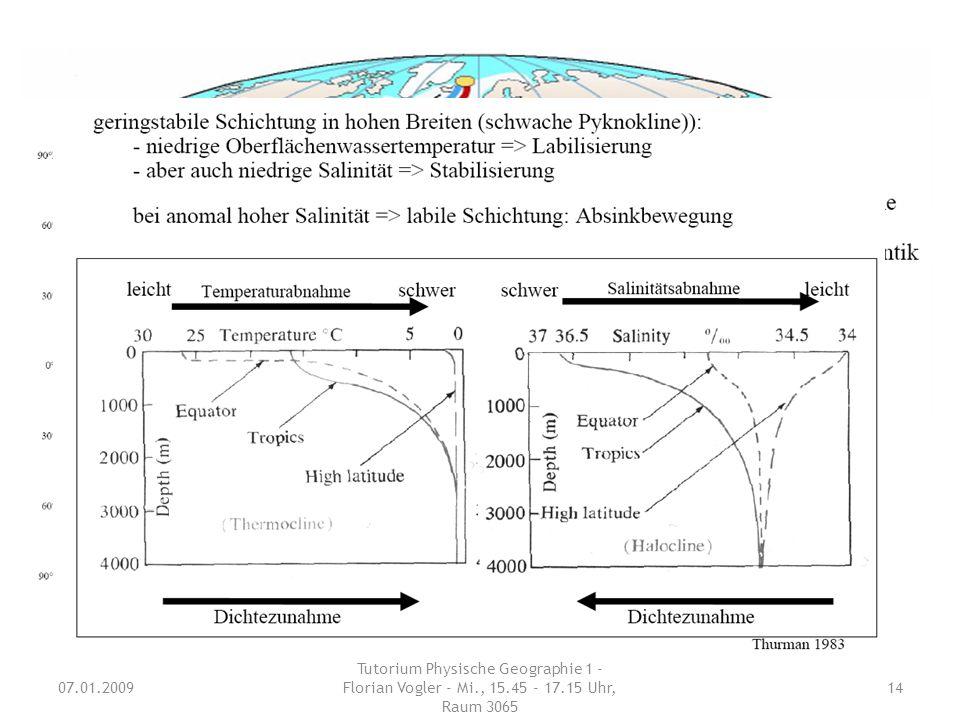 Ozeanologie Auf welchem Prozess basiert die Thermohaline Ozeanzirkulation Welche Regionen sind dafür besonders ausschlaggebend