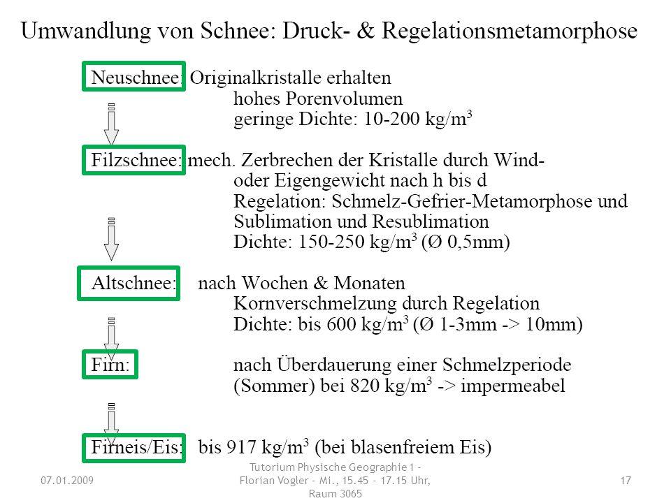 Schnee/Gletscher Wie läuft die Schneemetamorphose ab (Klausurfrage Nach-Klausur WS 04/05 – 2 Pkt.)
