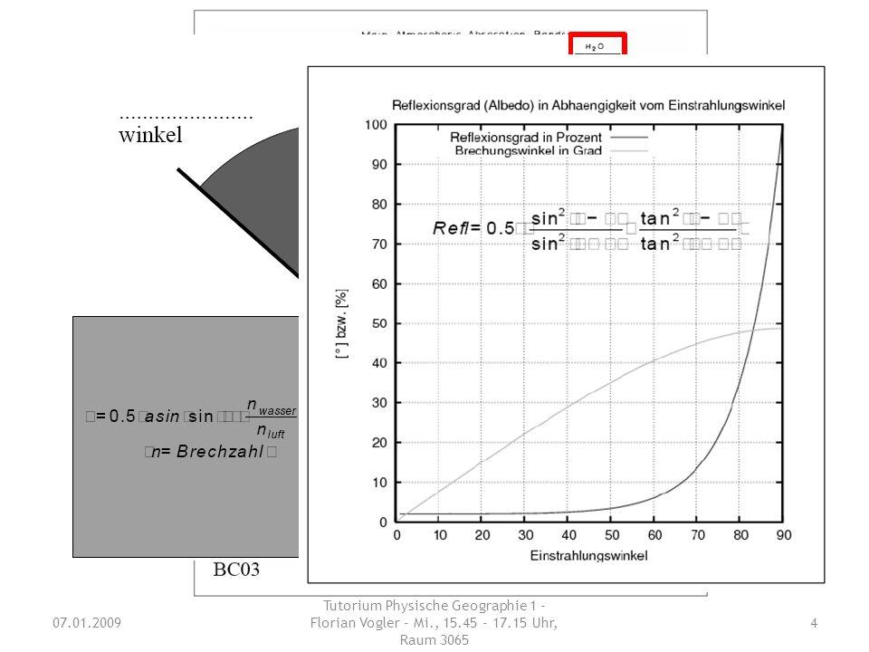 H2O Welche sind die wichtigsten optischen Eigenschaften von Wasser und was folgt jeweils daraus 07.01.2009.