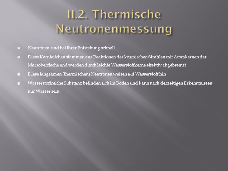 II.2. Thermische Neutronenmessung