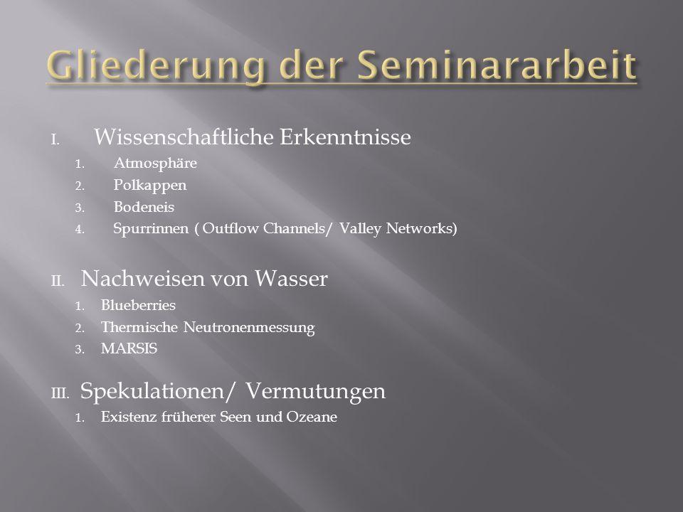 Gliederung der Seminararbeit