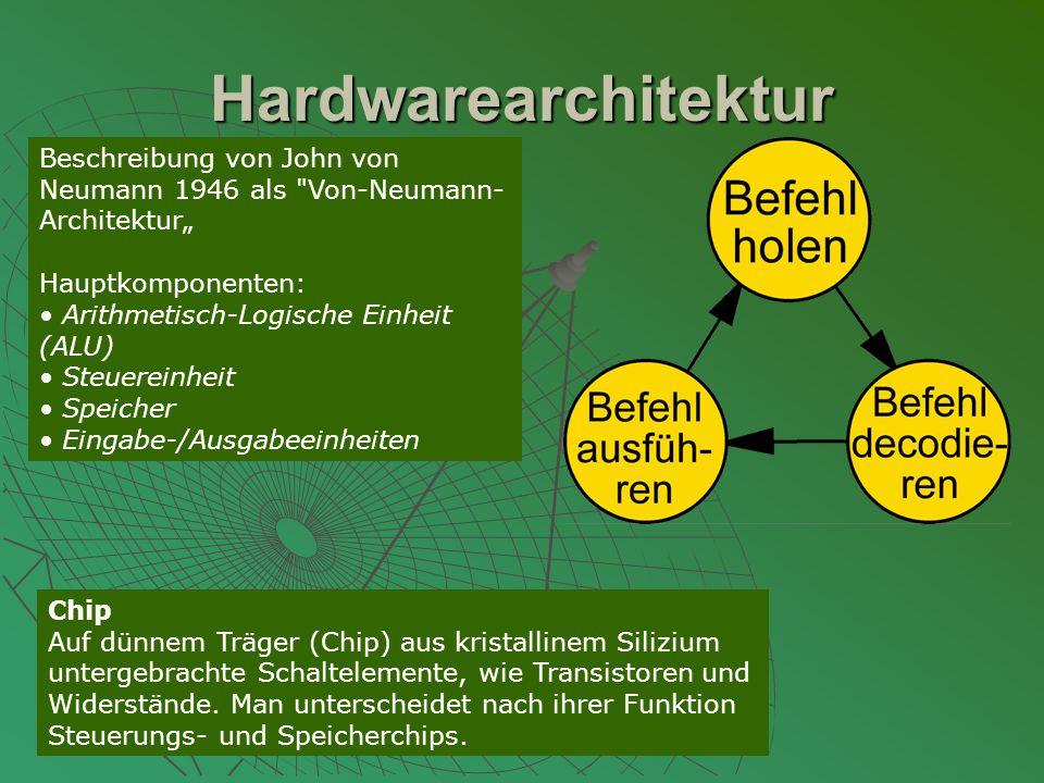 """Hardwarearchitektur Beschreibung von John von Neumann 1946 als Von-Neumann-Architektur"""" Hauptkomponenten:"""
