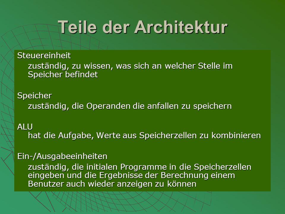 Teile der Architektur Steuereinheit