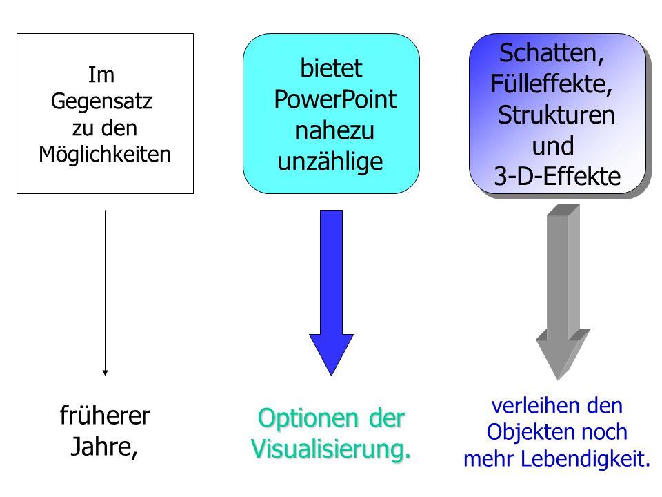 PowerPoint liefert zahlreiche Möglichkeiten der optischen Gestaltung