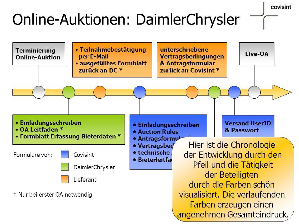 Online-Auktionen: DaimlerChrysler