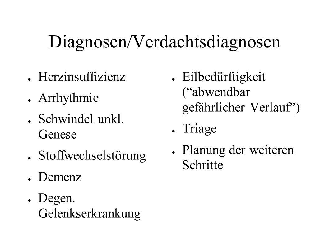 Diagnosen/Verdachtsdiagnosen