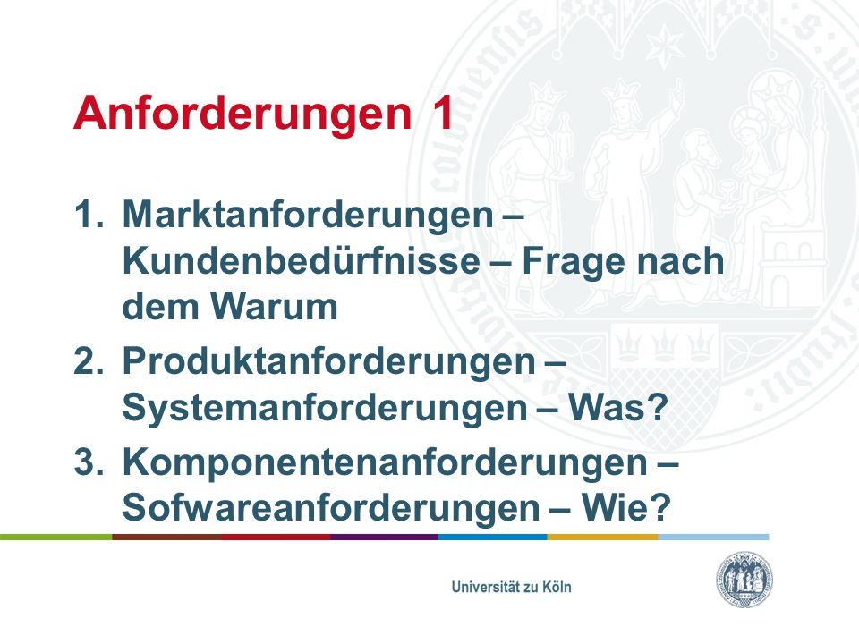 Anforderungen 1 Marktanforderungen – Kundenbedürfnisse – Frage nach dem Warum. Produktanforderungen – Systemanforderungen – Was