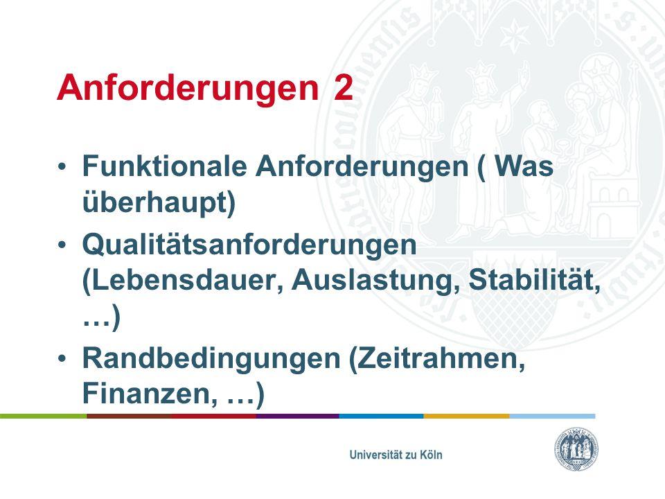 Anforderungen 2 Funktionale Anforderungen ( Was überhaupt)