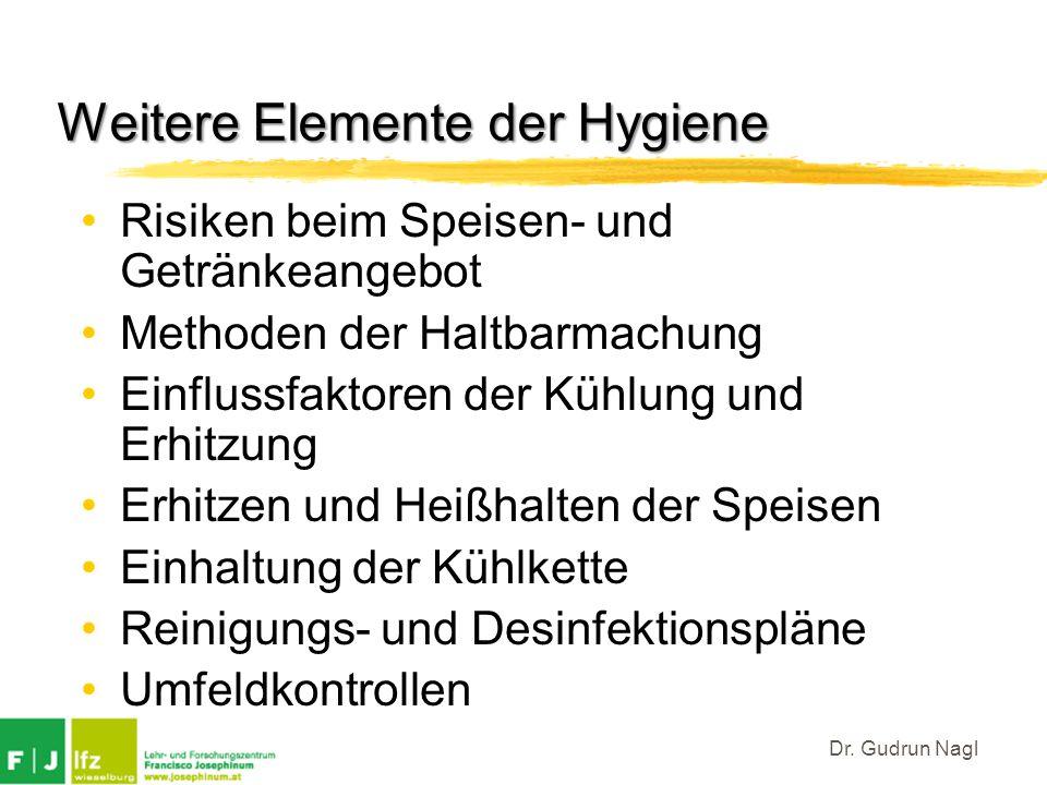 Weitere Elemente der Hygiene