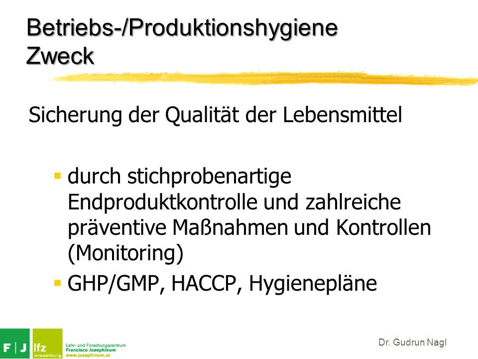 Betriebs-/Produktionshygiene Zweck