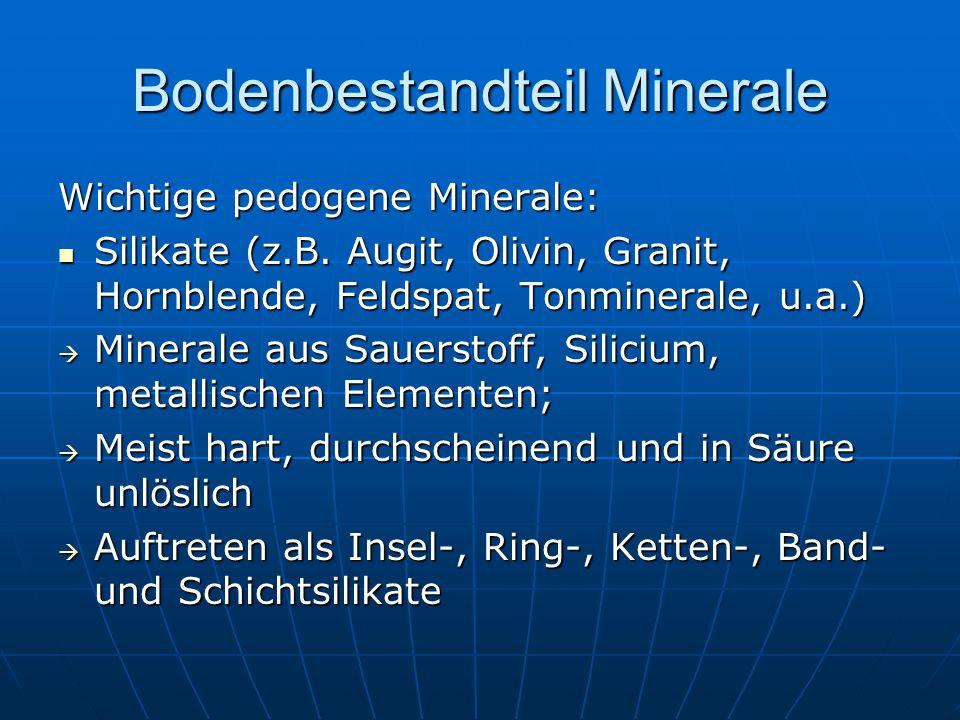 Bodenbestandteil Minerale