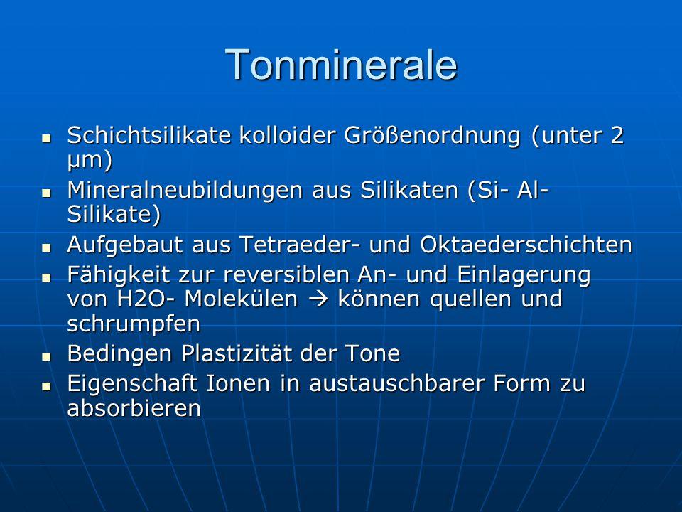 Tonminerale Schichtsilikate kolloider Größenordnung (unter 2 μm)