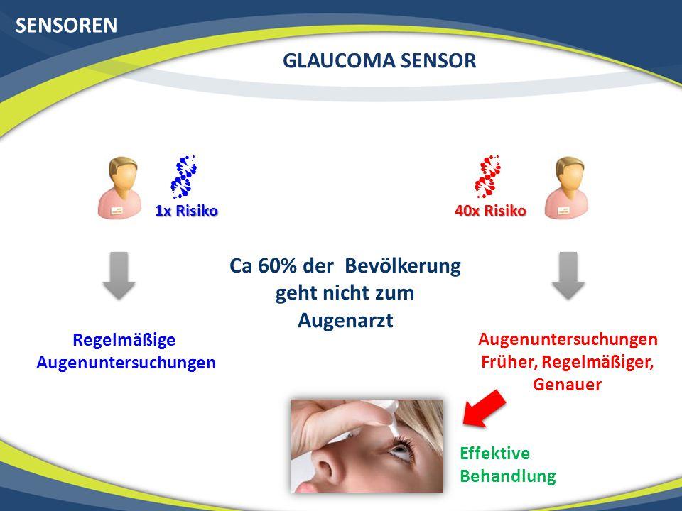 GLAUCOMA SENSOR Ca 60% der Bevölkerung geht nicht zum Augenarzt