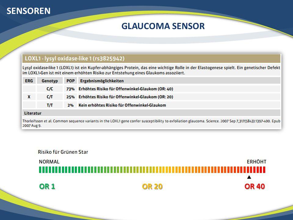 SENSOREN GLAUCOMA SENSOR OR 1 OR 20 OR 40