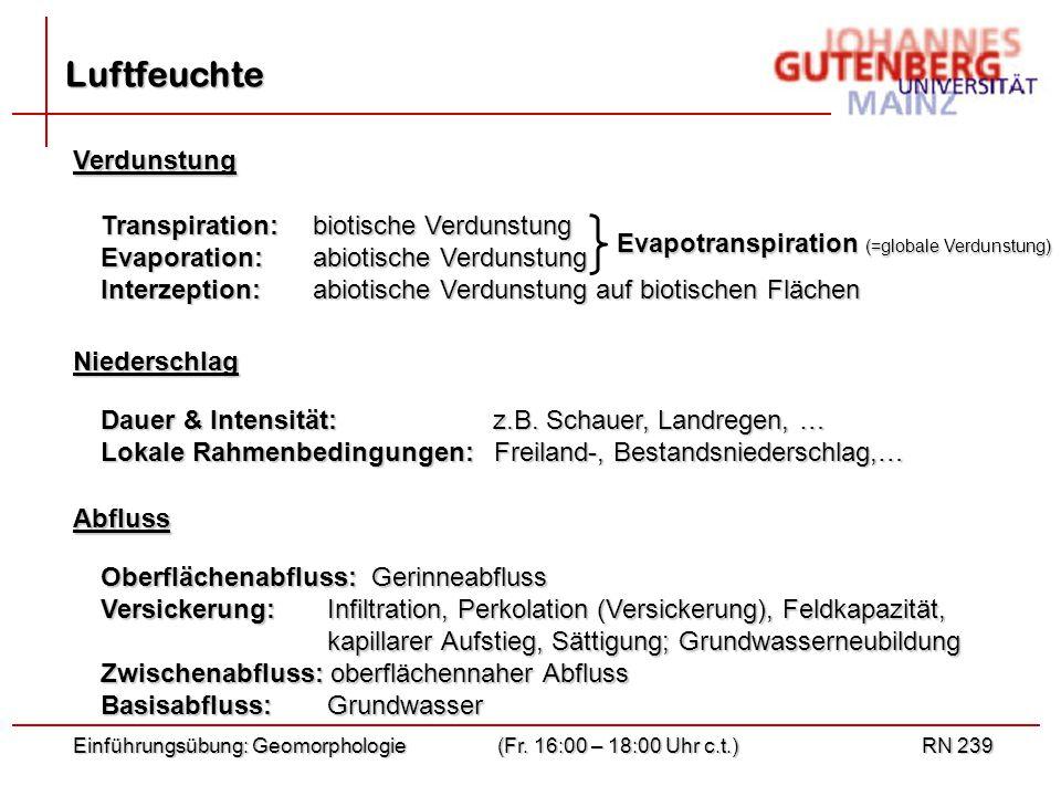 Luftfeuchte Verdunstung Transpiration: biotische Verdunstung