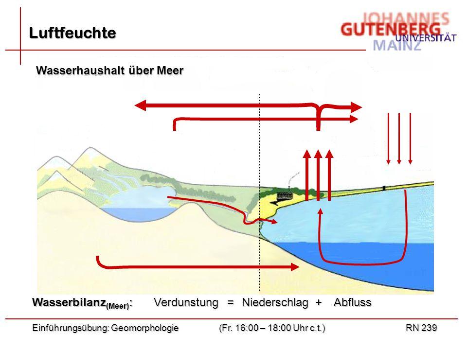 Luftfeuchte Wasserhaushalt über Meer Wasserbilanz(Meer): Verdunstung =