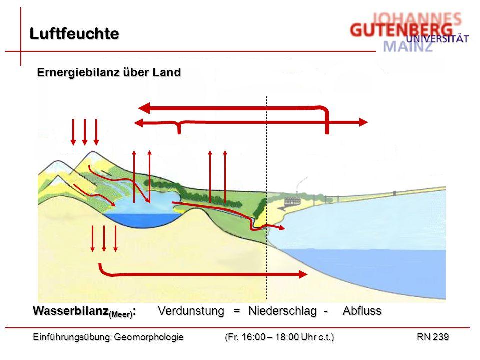 Luftfeuchte Ernergiebilanz über Land Wasserbilanz(Meer): Verdunstung =
