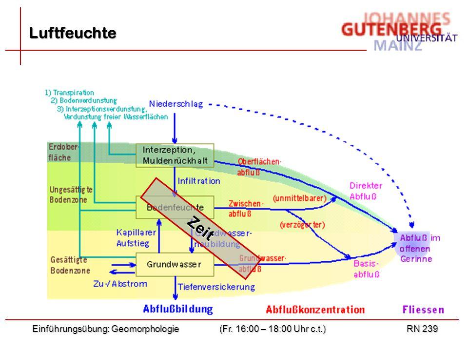 Luftfeuchte Zeit Einführungsübung: Geomorphologie (Fr. 16:00 – 18:00 Uhr c.t.) RN 239