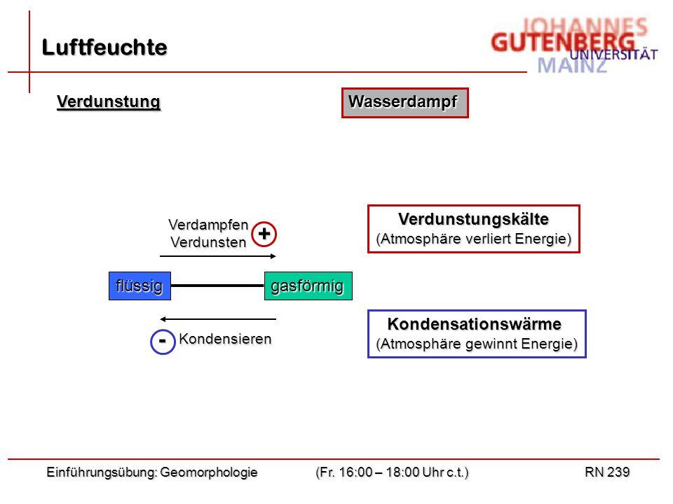 Luftfeuchte + - Verdunstung Wasserdampf Verdunstungskälte flüssig