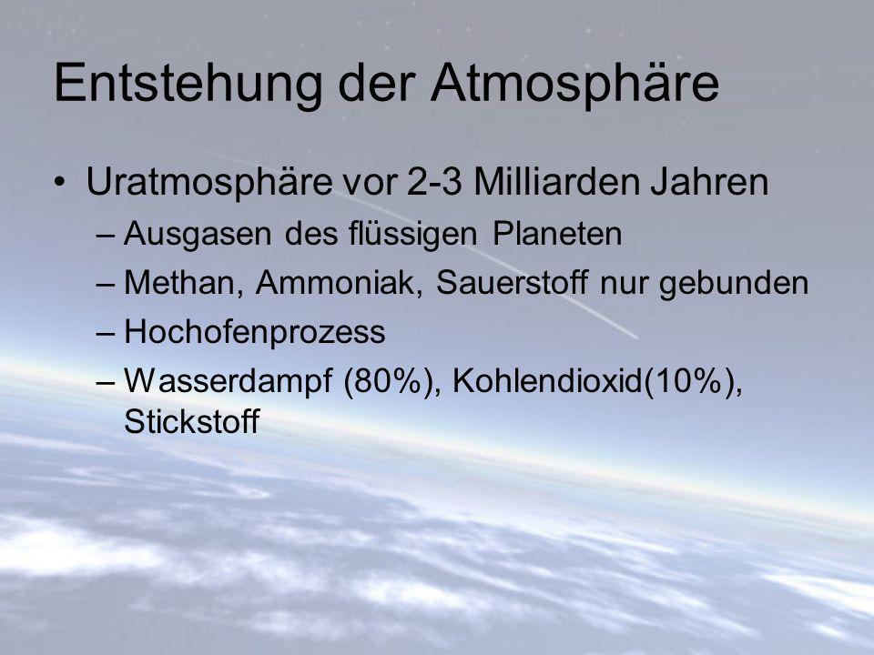 Entstehung der Atmosphäre
