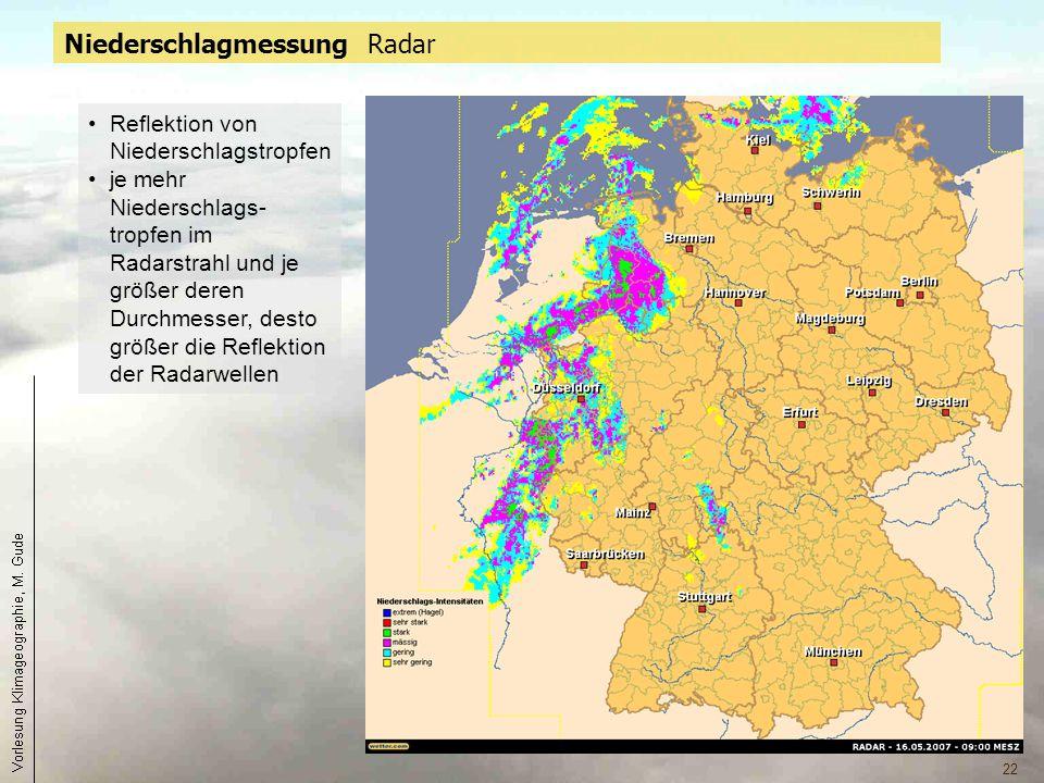 Niederschlagmessung Radar