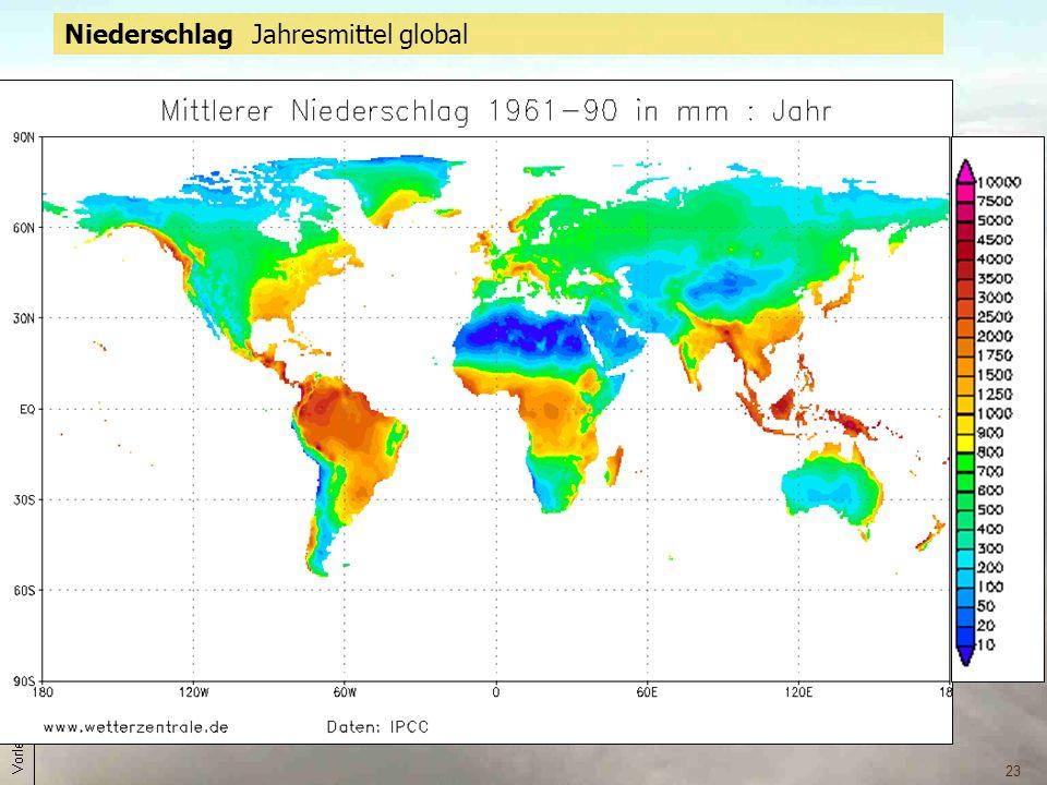 Niederschlag Jahresmittel global