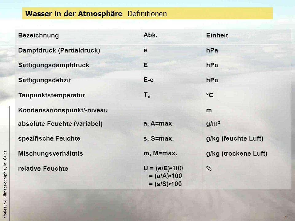 Wasser in der Atmosphäre Definitionen