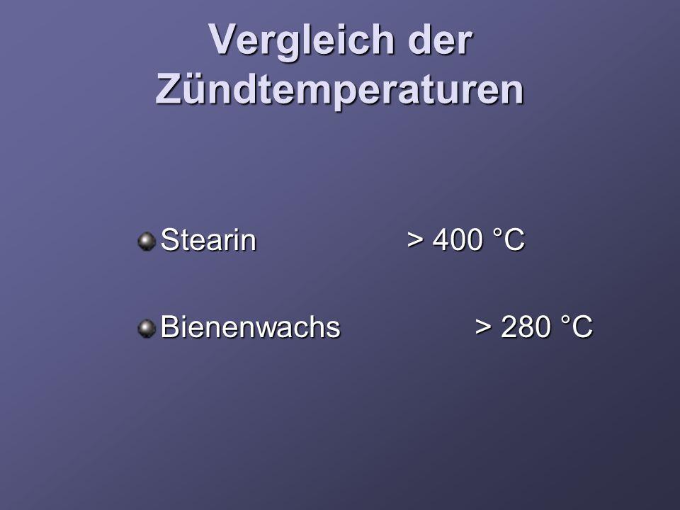 Vergleich der Zündtemperaturen