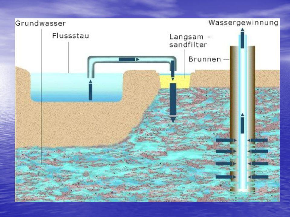 2. Künstliche Grundwasserversorgung