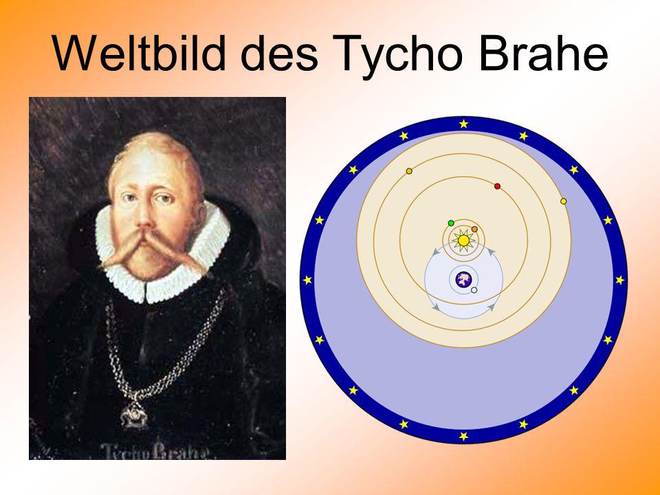 Weltbild des Tycho Brahe