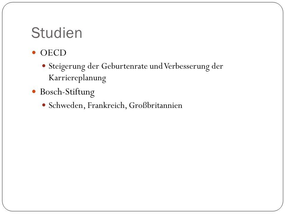 Studien OECD Bosch-Stiftung