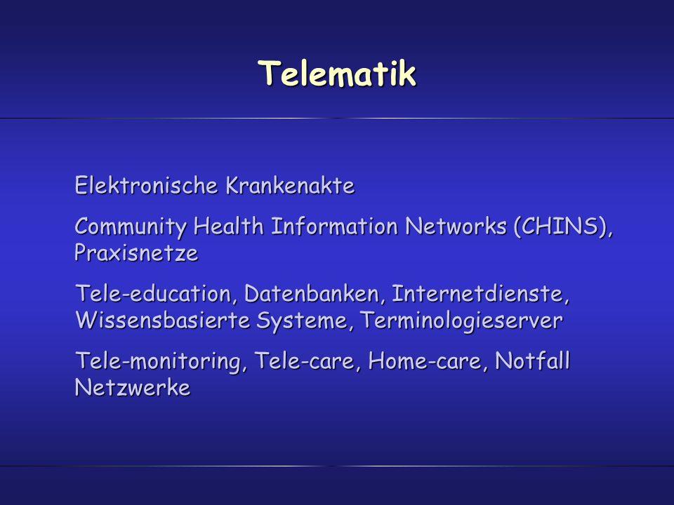 Telematik Elektronische Krankenakte
