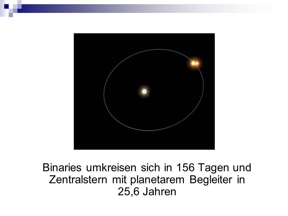 Binaries umkreisen sich in 156 Tagen und Zentralstern mit planetarem Begleiter in 25,6 Jahren