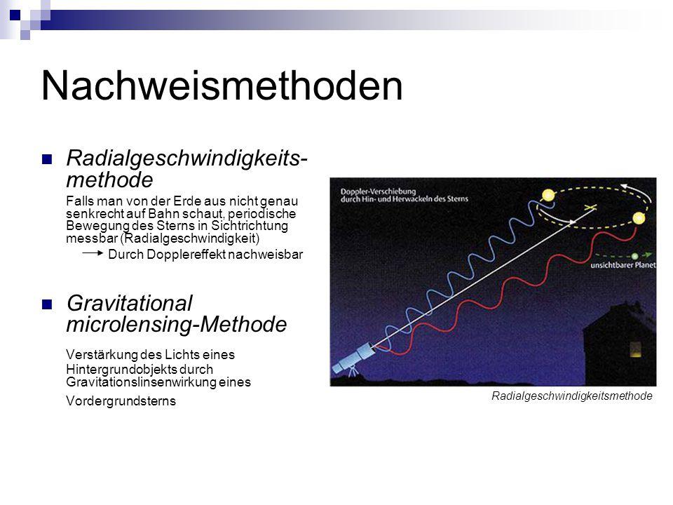 Nachweismethoden Radialgeschwindigkeits-methode