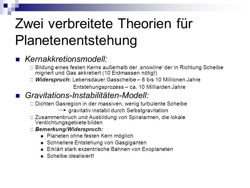 Zwei verbreitete Theorien für Planetenentstehung